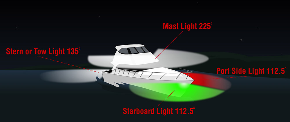 Starboard side light colour - What side is port and starboard on a boat ...