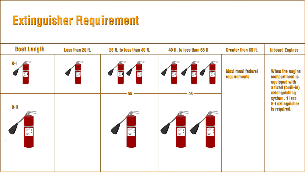 extinguisher-requirement.jpg