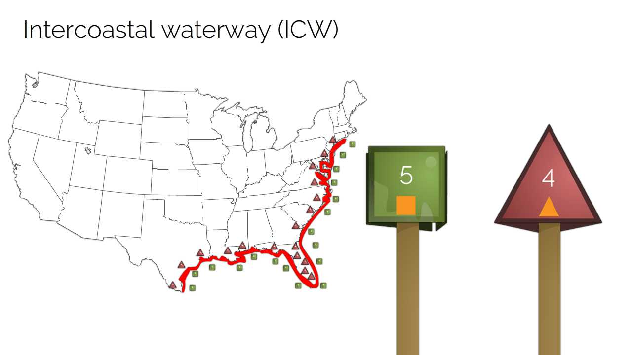 Intracoastal Waterway Buoyage System