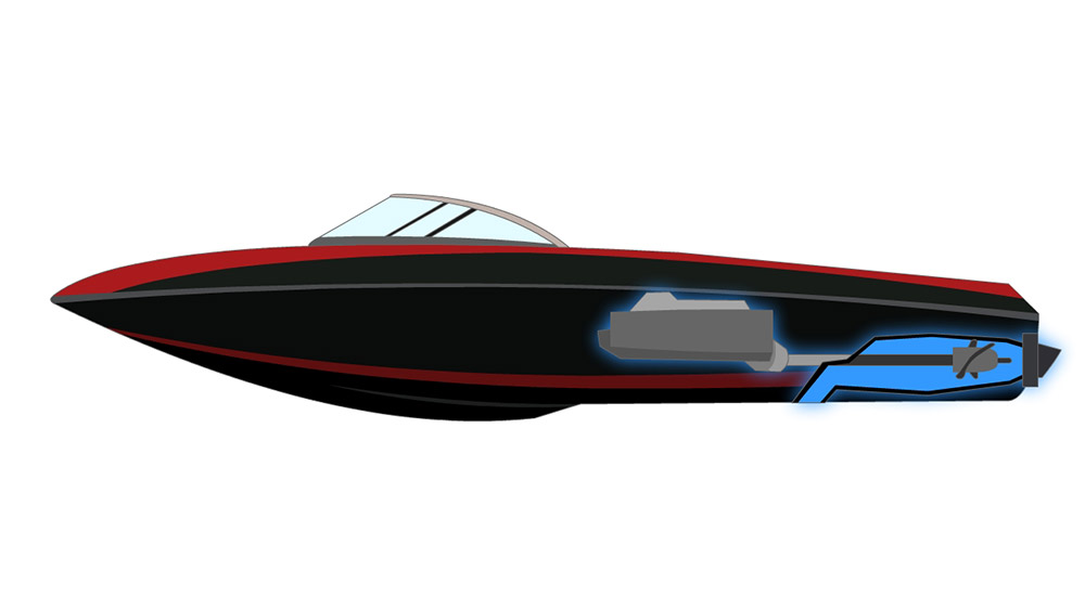 Propulsion Requirements   ACE BOATER®