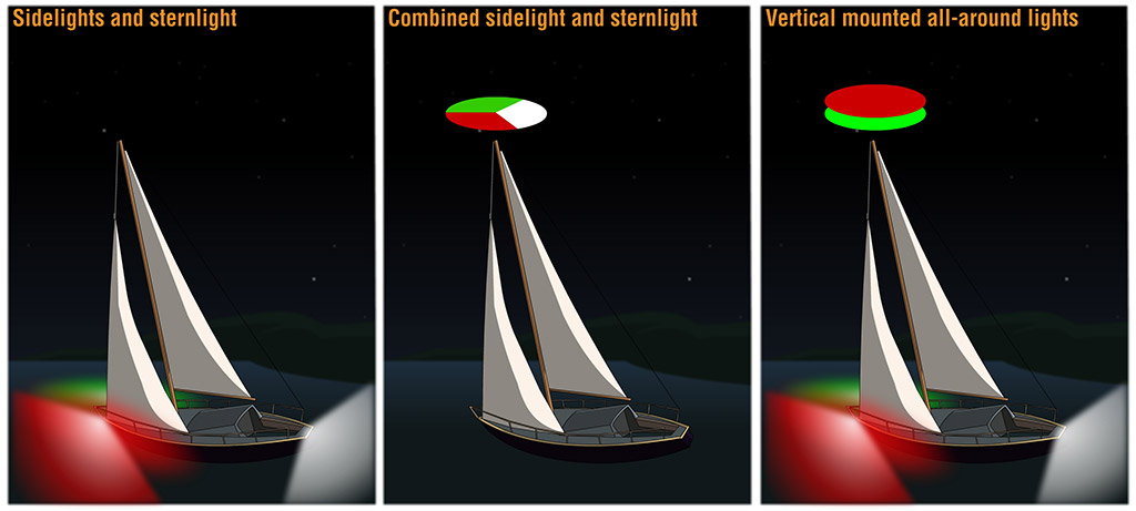 What Type Of Boat Requires Navigation Lights Ace Boater