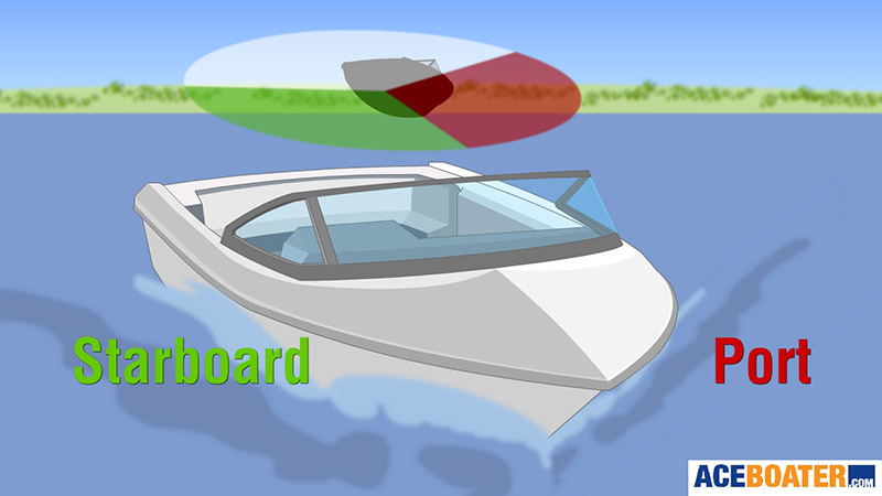 Parts of a boat bow stern starboard port draft waterline ace boater - Difference between port side and starboard ...