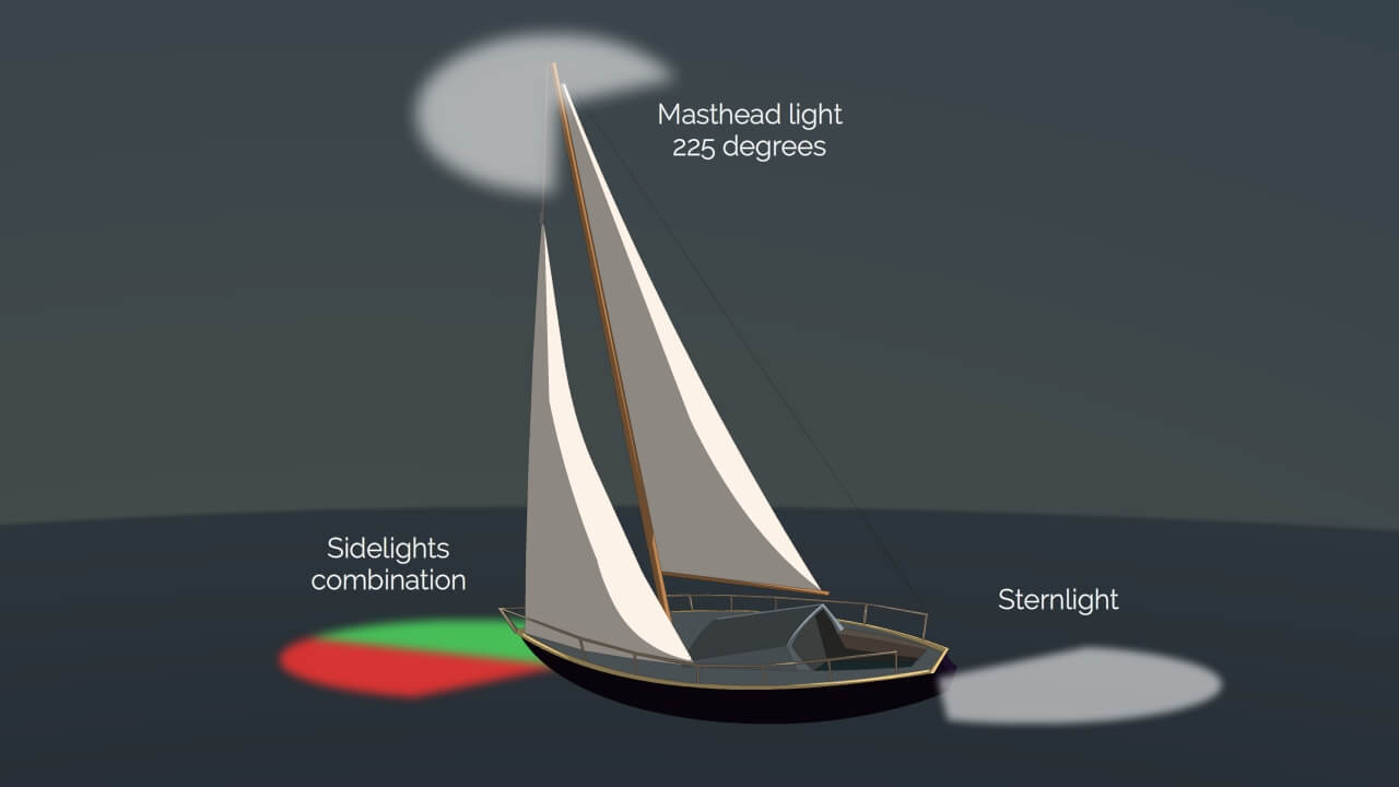 Type Of Boats That Require Navigation Lights Aceboater Com