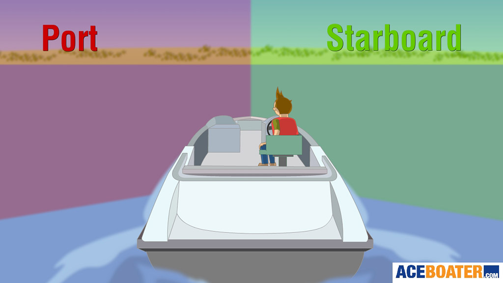 Starboard And Port Aceboater Com