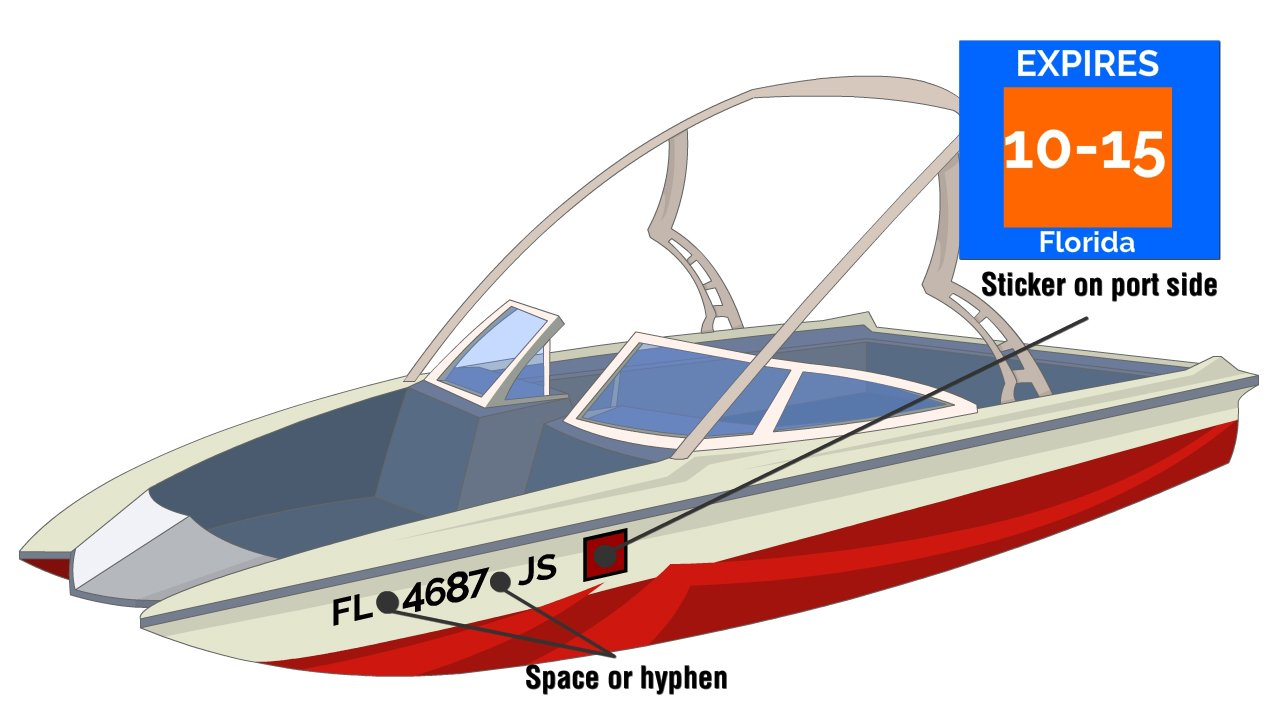 FAO Fishing Vessels Finder